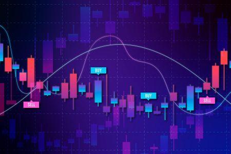 IQ Option Trading en utilisant la stratégie d'indice directionnel moyen (ADX) et de moyenne mobile exponentielle (EMA)