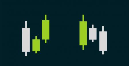 Guide utilisant trois motifs intérieurs haut et bas dans IQ Option