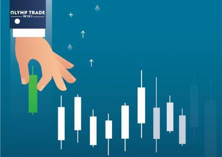 Comment passer votre journée de trading lorsque le marché est plat chez IQ Option
