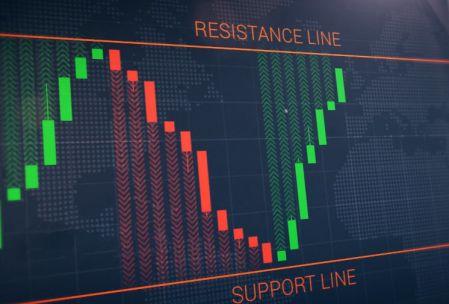 Stratégie de ligne de rebond sur la plateforme IQ Option