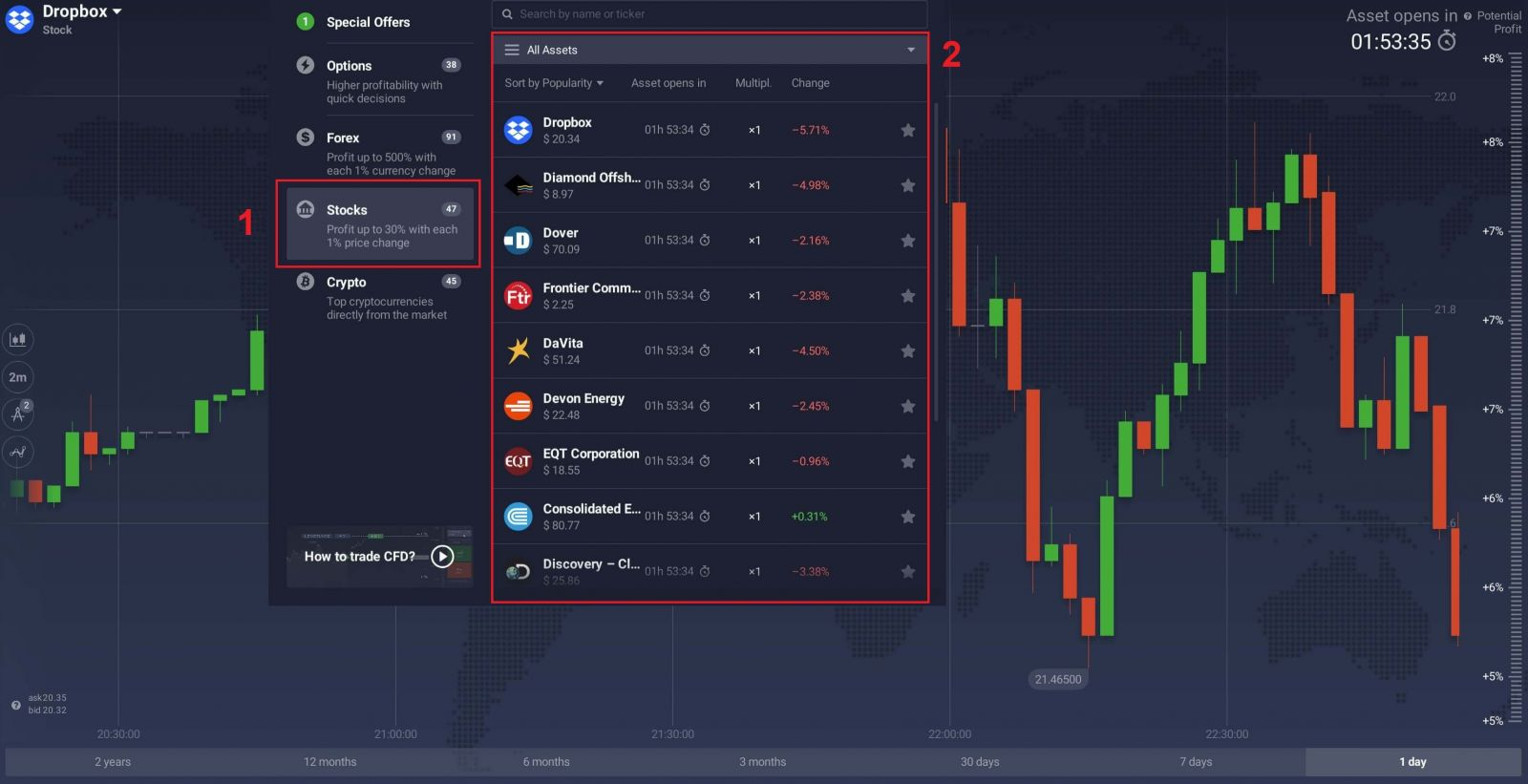Comment trader des instruments CFD (Forex, Crypto, Actions) dans IQ Option